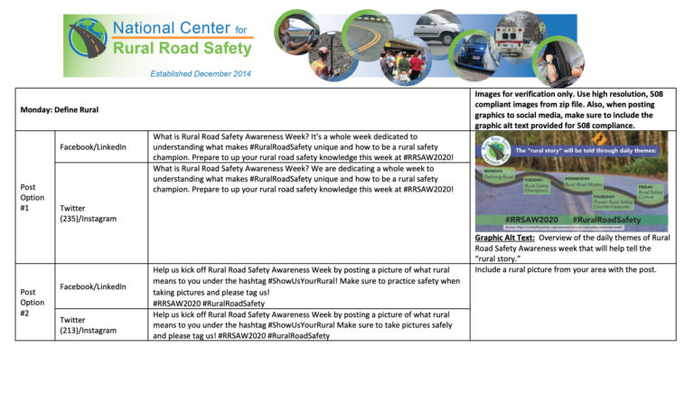 National Center for Rural Road Safety program social media toolkit